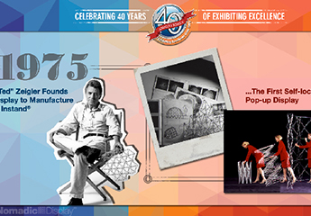 Celebrates 40 Years